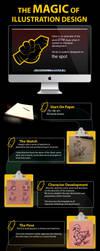 DTM illustration magic infographic by dacreativegenius