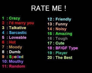 Rate Me!!! by flyingcentar3