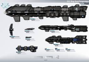 ULC Fleet Size Comparison by Calates