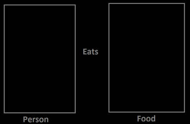 What if Person Eats Food Meme by TheLoudHouse1998