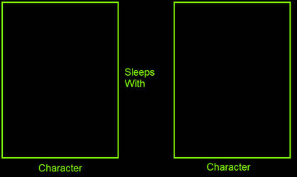 What If Character Sleeps With Another Character by TheLoudHouse1998