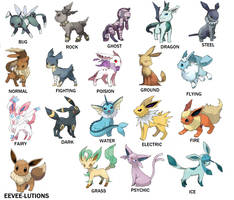 EEVEE-LUTIONS by AnarchyxPerfection
