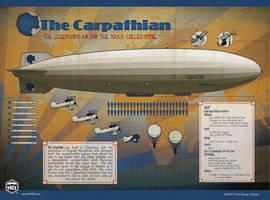 Carpathian Airship Poster by PaulRomanMartinez