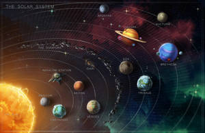 Starfinder Pact Worlds System by damie-m