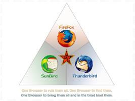 Mozilla Wallpaper by M4DP1X3L