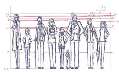 Length Chart-thing by IlzeProductions