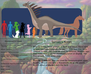 The Land Before Time Species Chart 45: Amargasaur by jongoji245