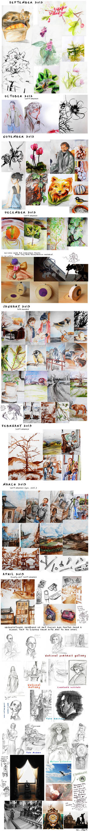 One year of observational drawings by LohiAxel