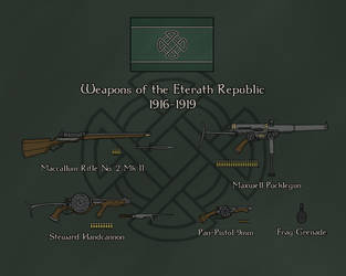 The Weapons of Eterath - 5th Chedrihan War by Tyranio