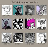 2009 summary by Enedlammeniel