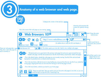 Web Browsers 101 by Wes2299