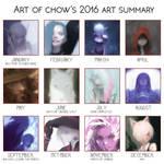 Art Summary 2016 by Alex-Chow