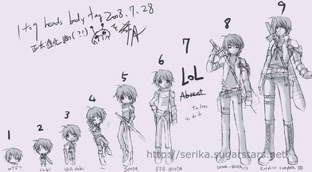 1to9 heads tall body tag by hizuki24