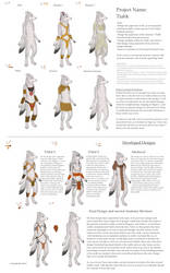 Tiahk: Character Development Document by Limit1997