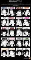 Manga Style Meme Scaeva by sachos345