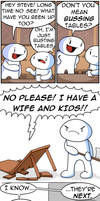 Busting Tables by theodd1soutcomic