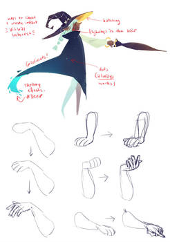 cheat sheets by hawberries
