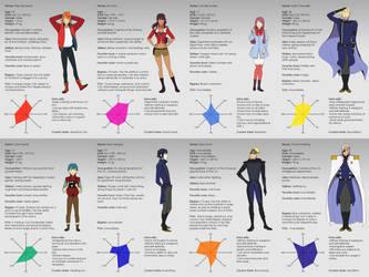 Awaken Character Files by Flipfloppery