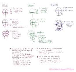 How Ez Draws Heads by The-Ez