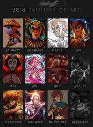 2018 At Summary by Norvadier