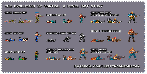 Pixel Art Study 15.12.31 The Evolution of Contra by JustinGameDesign