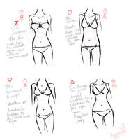 Woman shape references by Captain-Bownie