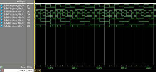 1-Bit Full Adder by sillyman9