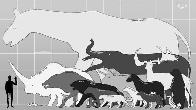 Megafauna Sizes by Panimated