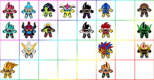 Kamen Rider Ex-Aid All Mightys by raidenzein