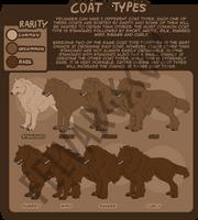 Resources: Understanding Coat Types by TheNook
