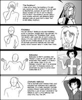 Hand Gesture Tutorial 2 by DerSketchie