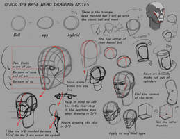 Simple 3/4 Head notes by FUNKYMONKEY1945