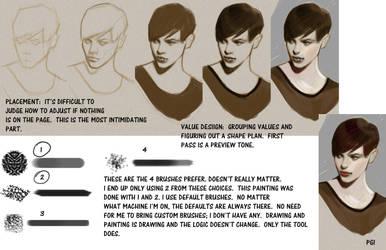 timed head sketch 1095 steps pg1 by FUNKYMONKEY1945