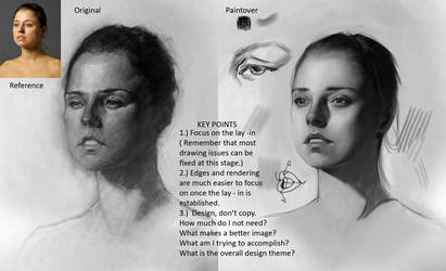 Paint over for head drawing class by FUNKYMONKEY1945