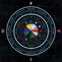 Wheel of Twelve Elements by nykol-haebrd