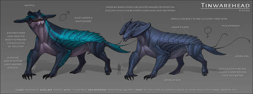 Tinwarehead [species concept] by AniutqaART