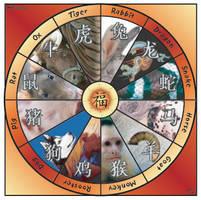 Zodiac by tigerlea