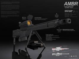 PLANETSIDE 2 Pre-Viz: AMBR Sniper by ukitakumuki