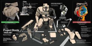 Project Boots: PANAM Armour by ukitakumuki