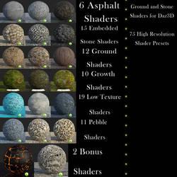 Stone and Ground Shaders for Daz3D iRay by BohemianHarlot