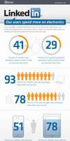 LinkedIn Consumer Electronics by nokari