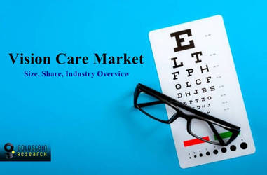 Vision Care Market by SteveBladeusa