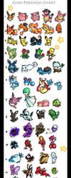 Giant Chibi Pokemon chart by DarienDoodles