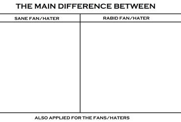 The main difference Template by anurban