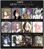 My ''Summary of Art'' o/ by Savonnette