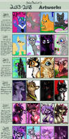 2013-2018 improvement meme by shimthecat