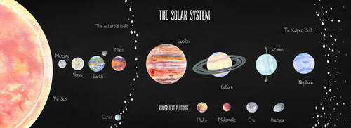 The Solar System by Jlombardi