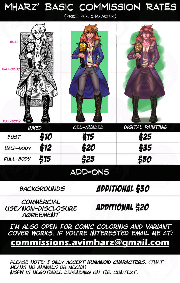 Commission prices March 2017 by avimHarZ
