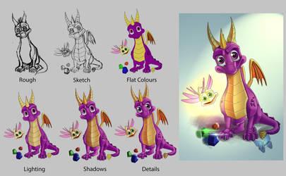 Spyro Step-by-Step by toyas-world