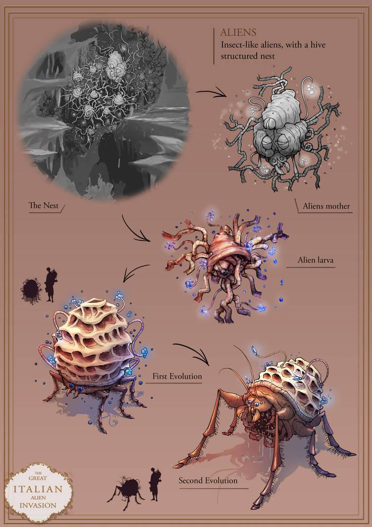 Steampunk Portfolio 3/6 by AkiTheBonez